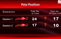 airtel Geek Grid Girl – POLE POSITION : Episode 22 of 24